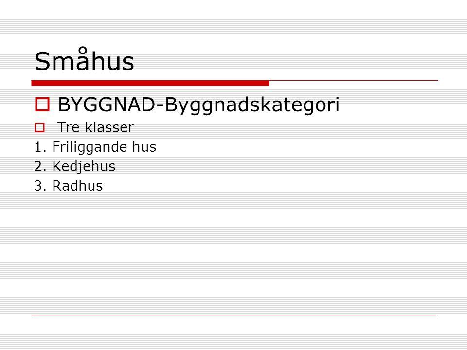 Småhus BYGGNAD-Byggnadskategori Tre klasser 1. Friliggande hus