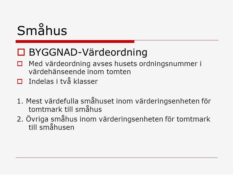 Småhus BYGGNAD-Värdeordning