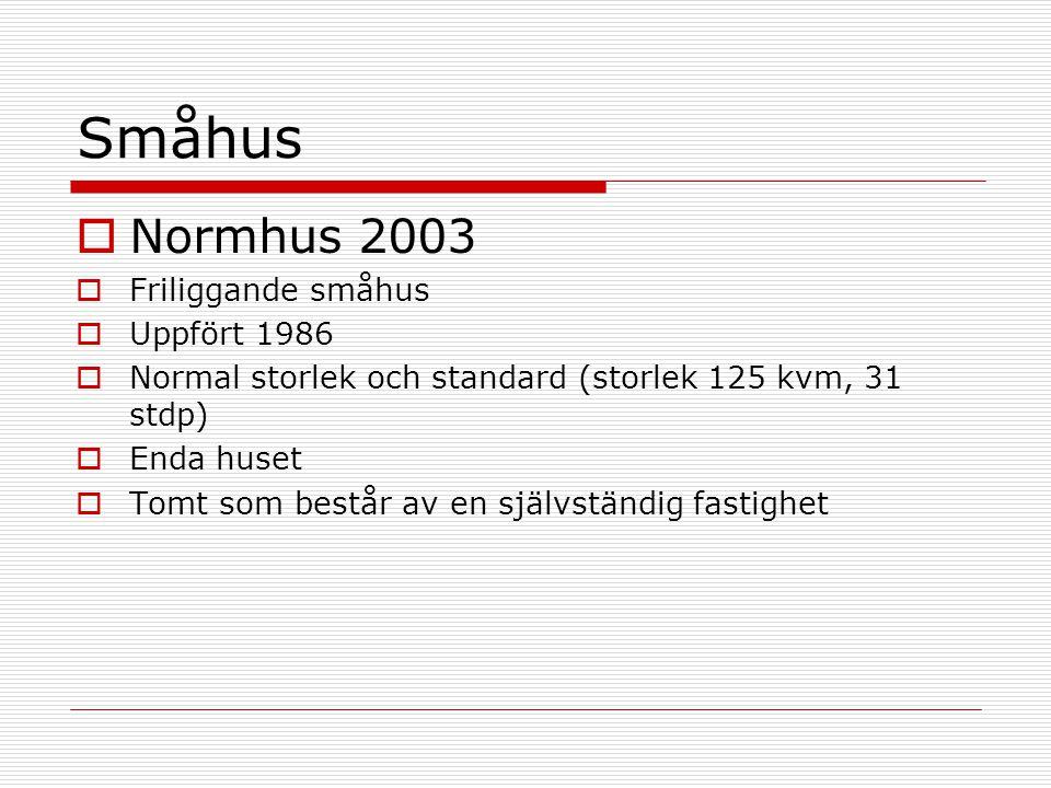 Småhus Normhus 2003 Friliggande småhus Uppfört 1986