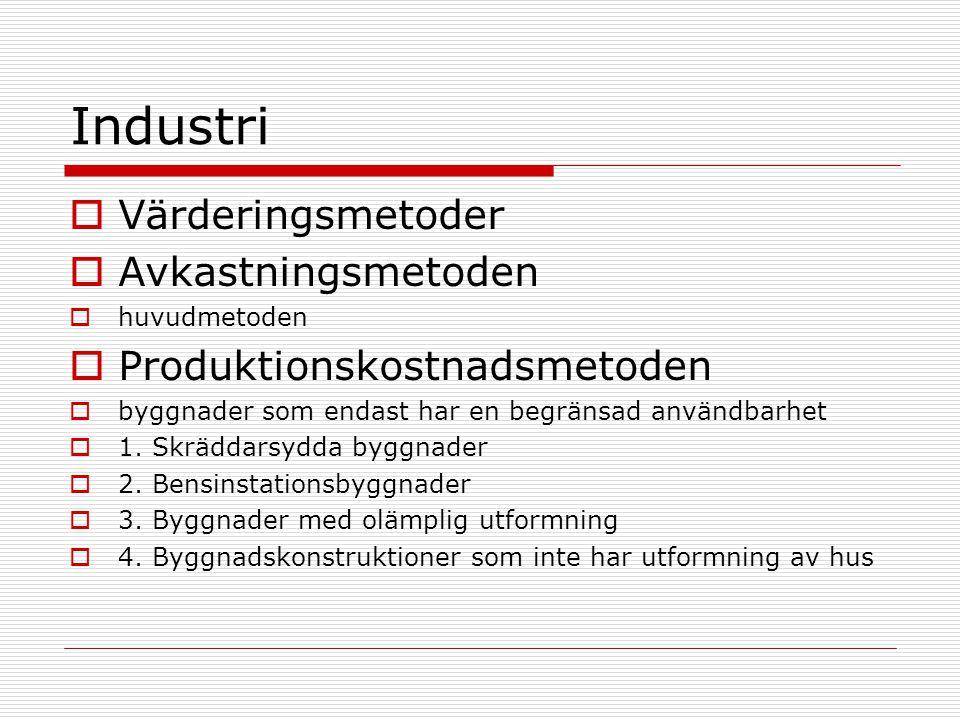 Industri Värderingsmetoder Avkastningsmetoden