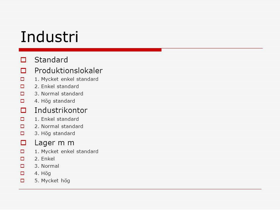 Industri Standard Produktionslokaler Industrikontor Lager m m