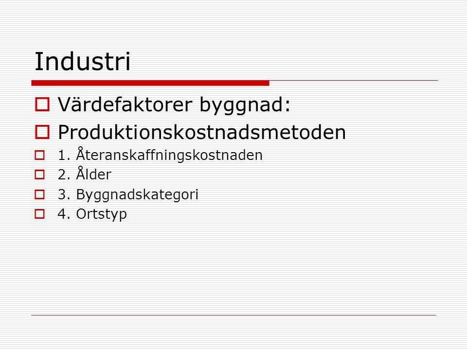 Industri Värdefaktorer byggnad: Produktionskostnadsmetoden