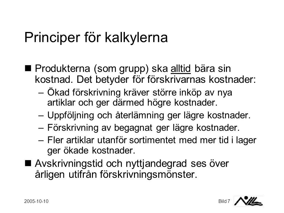 Principer för kalkylerna