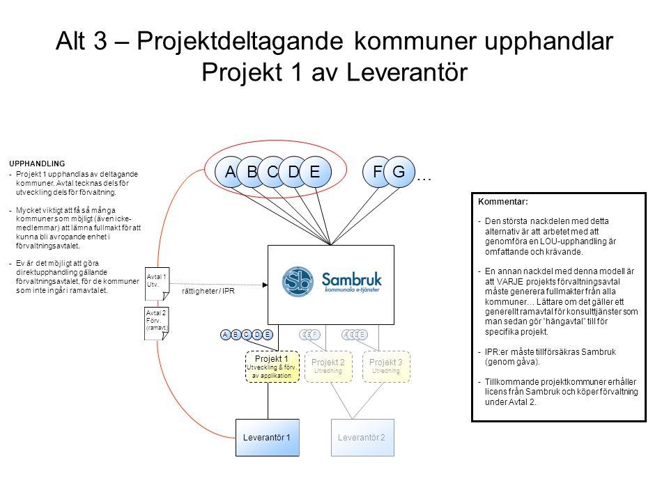 Alt 3 – Projektdeltagande kommuner upphandlar Projekt 1 av Leverantör