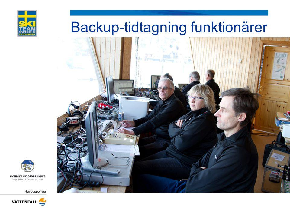 Backup-tidtagning funktionärer