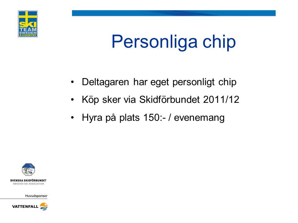 Personliga chip Deltagaren har eget personligt chip