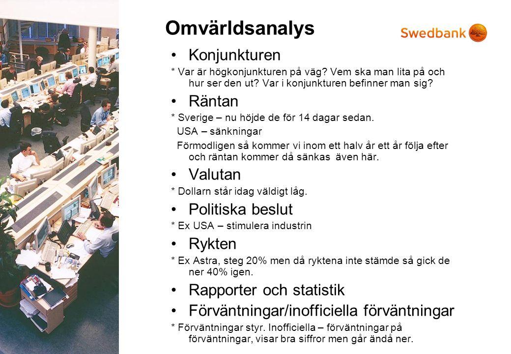 Omvärldsanalys Konjunkturen Räntan Valutan Politiska beslut Rykten