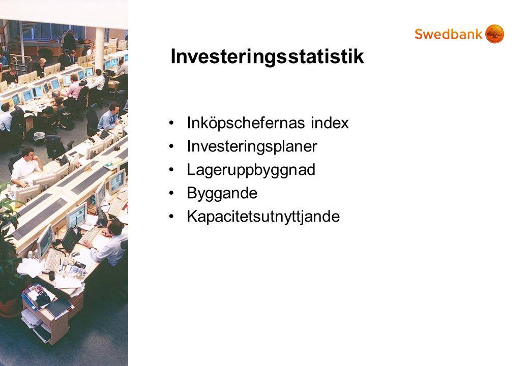 Investeringsstatistik