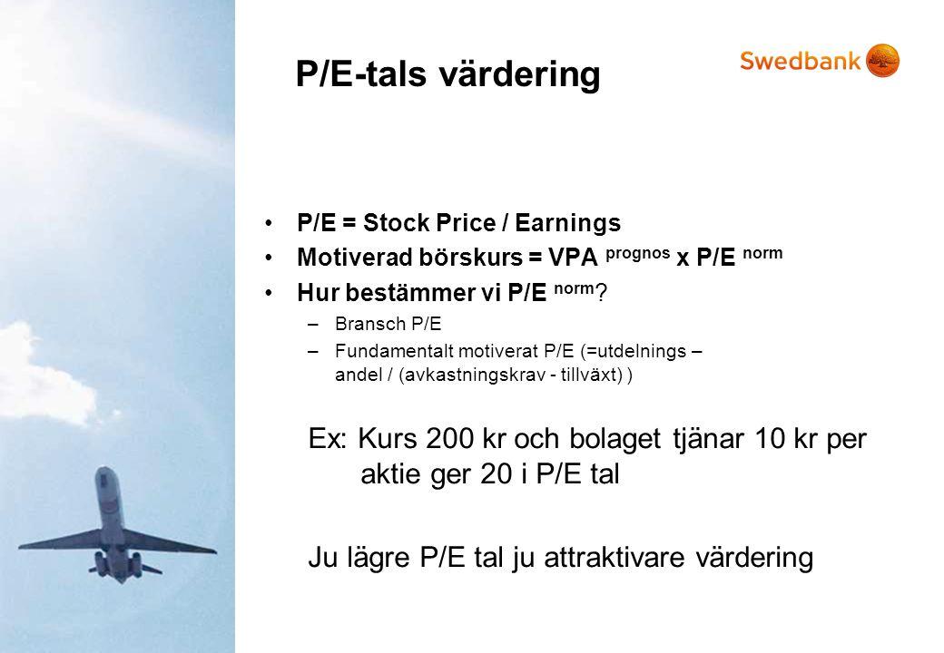 P/E-tals värdering P/E = Stock Price / Earnings. Motiverad börskurs = VPA prognos x P/E norm. Hur bestämmer vi P/E norm