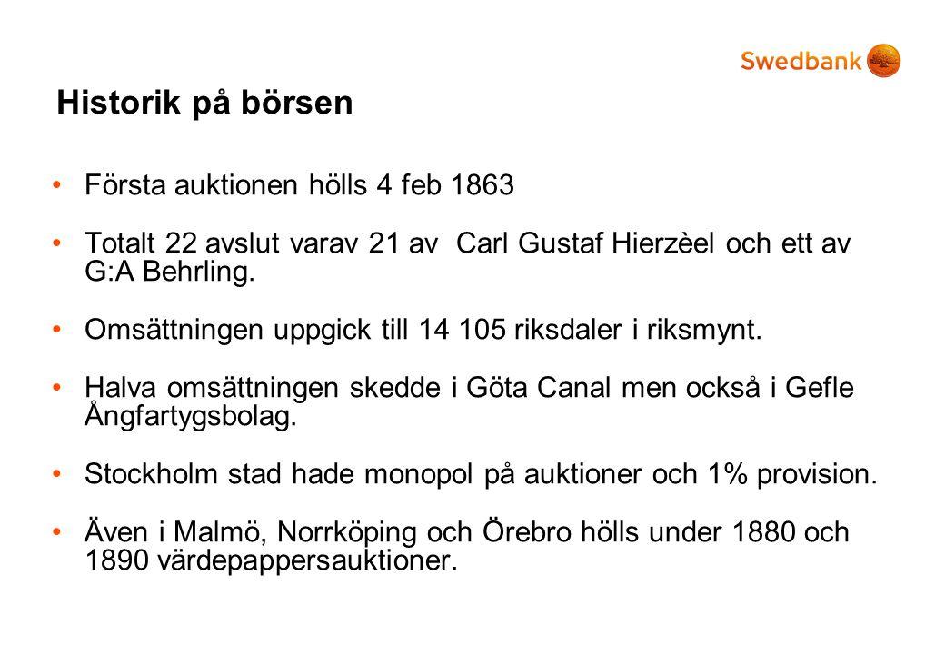 Historik på börsen Första auktionen hölls 4 feb 1863