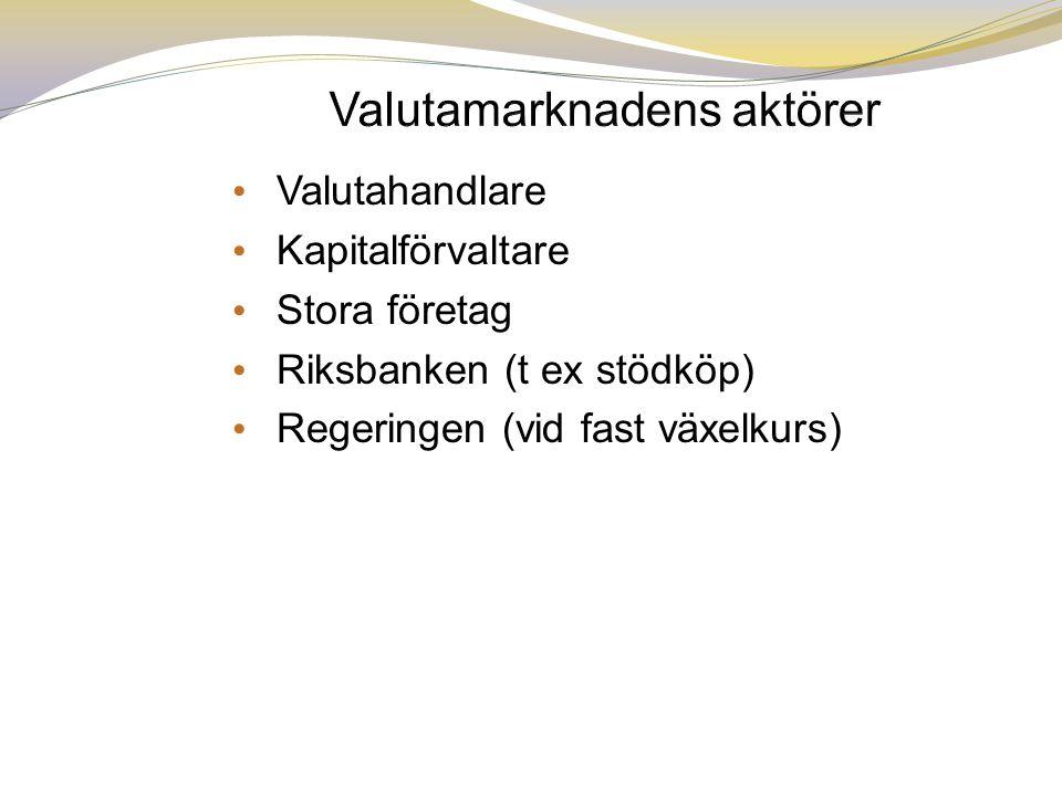 Valutamarknadens aktörer
