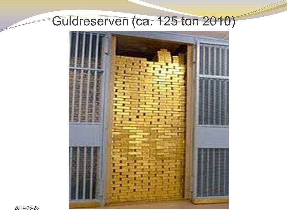 Guldreserven (ca. 125 ton 2010) 2017-04-03