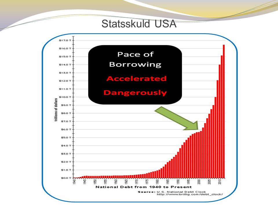 Statsskuld USA