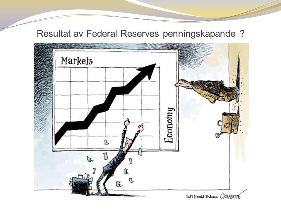 Resultat av Federal Reserves penningskapande