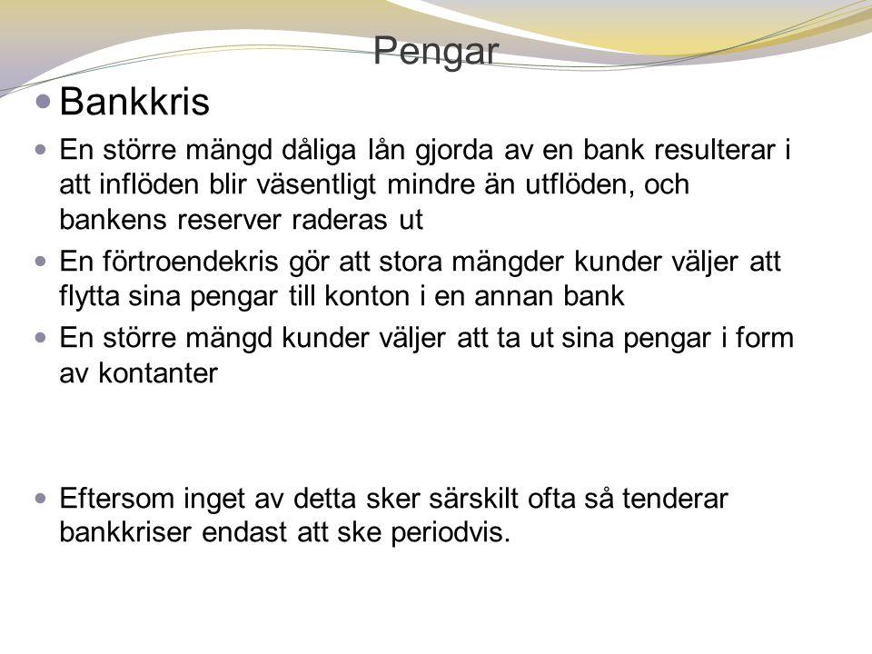 Pengar Bankkris.