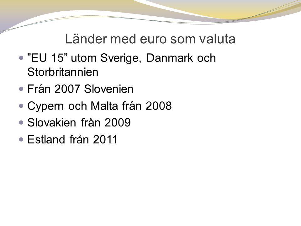 Länder med euro som valuta