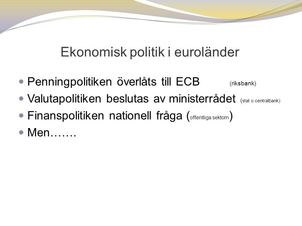 Ekonomisk politik i euroländer