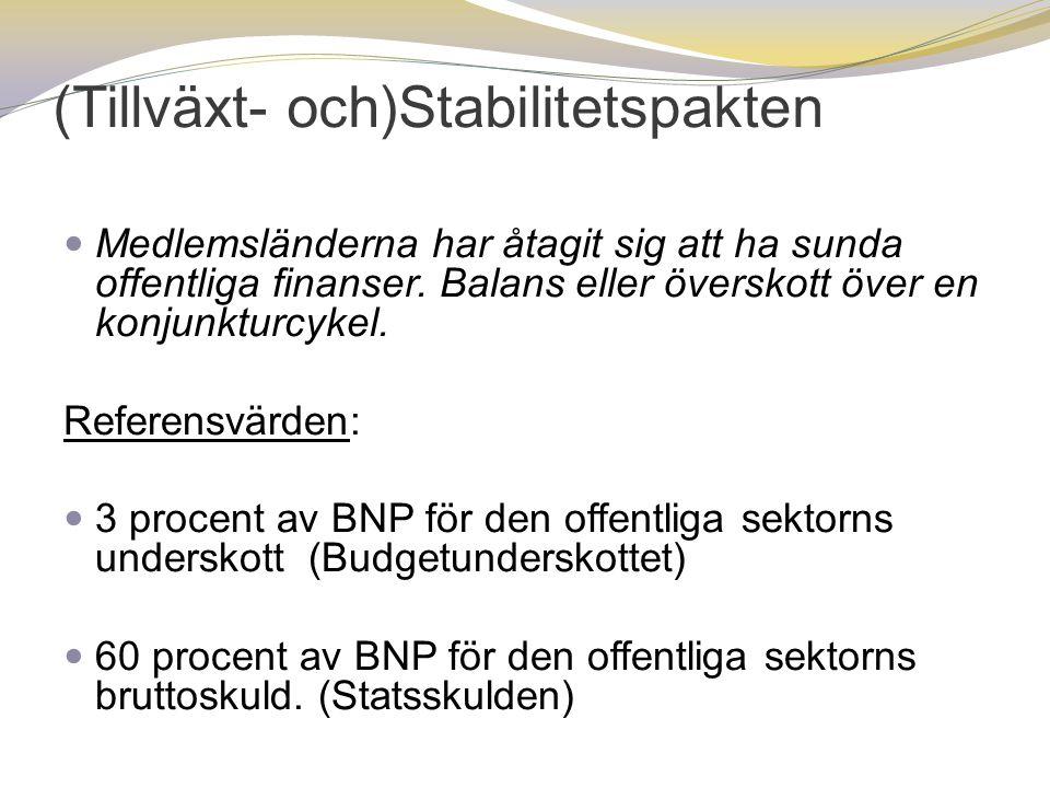 (Tillväxt- och)Stabilitetspakten
