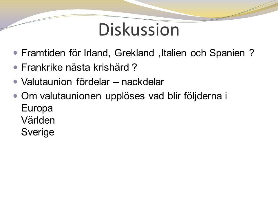 Diskussion Framtiden för Irland, Grekland ,Italien och Spanien