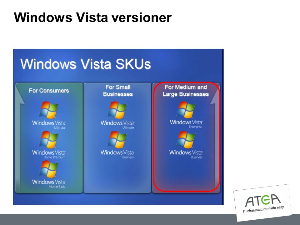 Windows Vista versioner