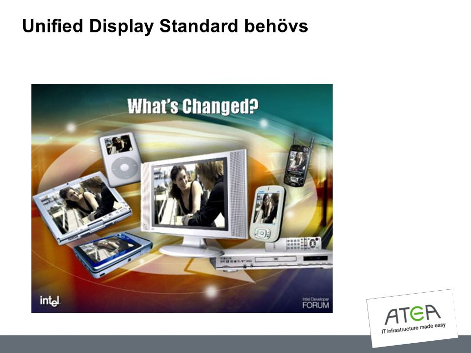 Unified Display Standard behövs