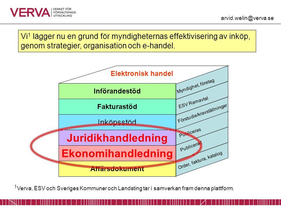 Juridikhandledning Ekonomihandledning