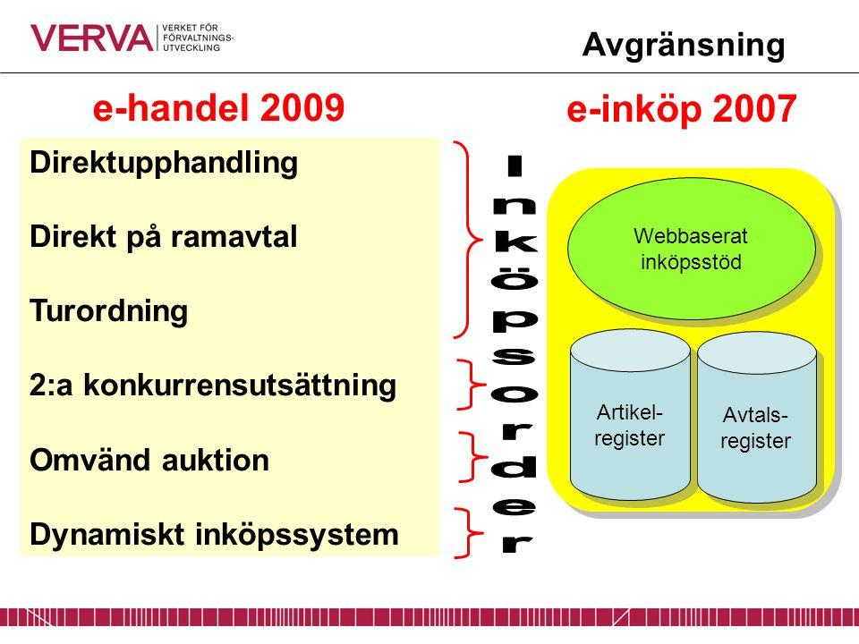 e-handel 2009 e-inköp 2007 Inköpsorder Avgränsning Direktupphandling