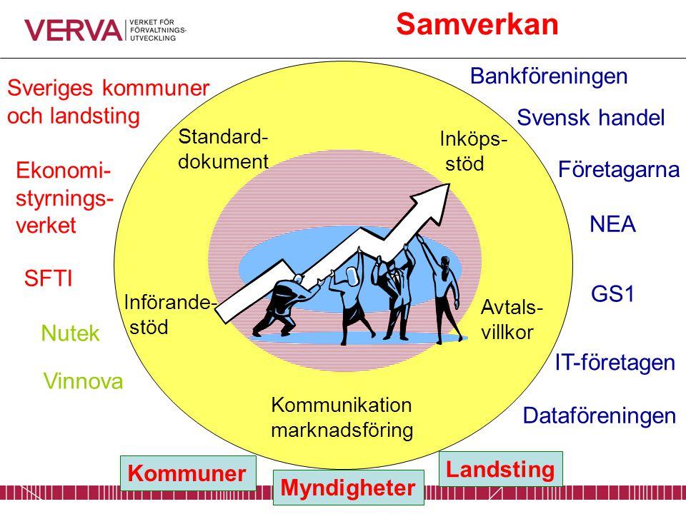 Samverkan Bankföreningen Sveriges kommuner och landsting Svensk handel