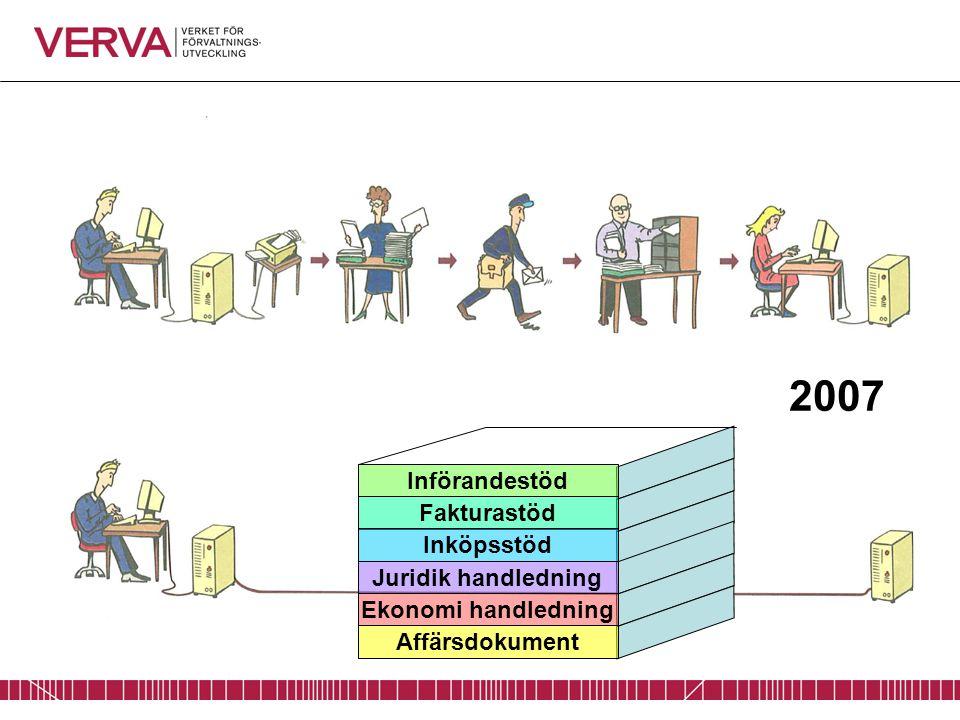 2007 Införandestöd Fakturastöd Inköpsstöd Juridik handledning