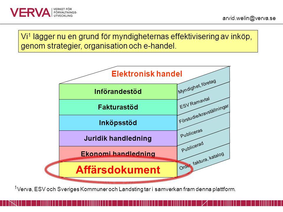 arvid.welin@verva.se Vi1 lägger nu en grund för myndigheternas effektivisering av inköp, genom strategier, organisation och e-handel.
