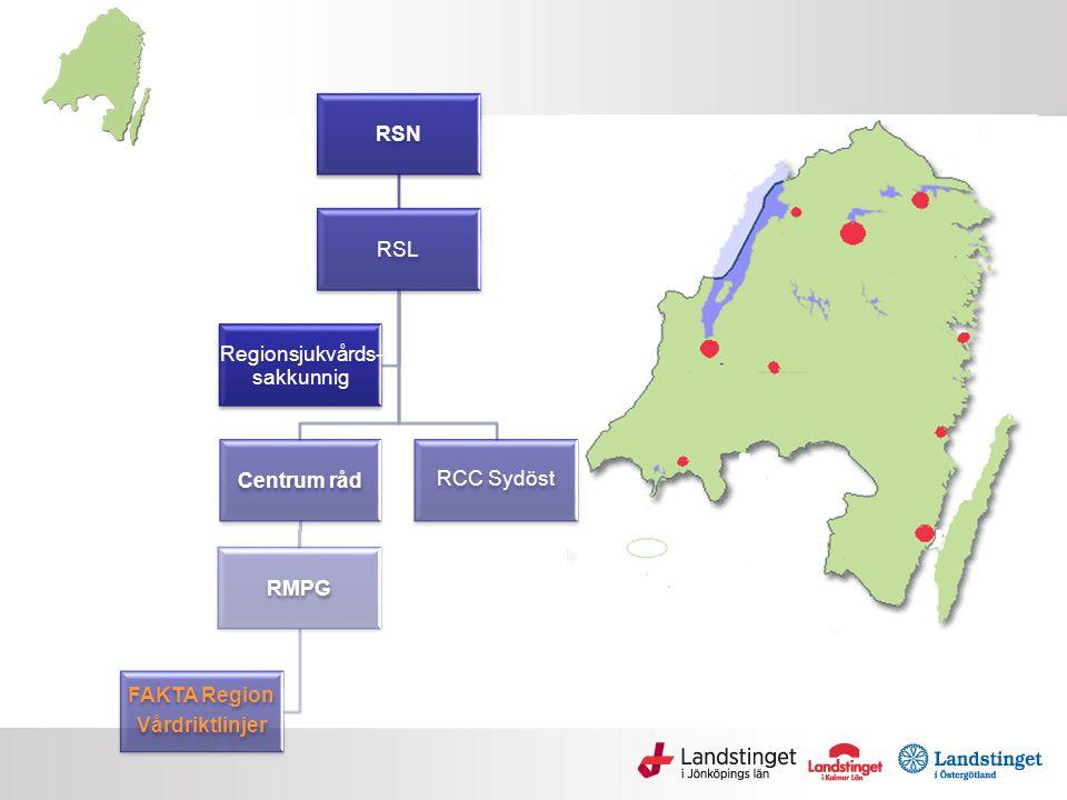 Centrum råd RSN RSL Regionsjukvårds- sakkunnig RMPG FAKTA Region
