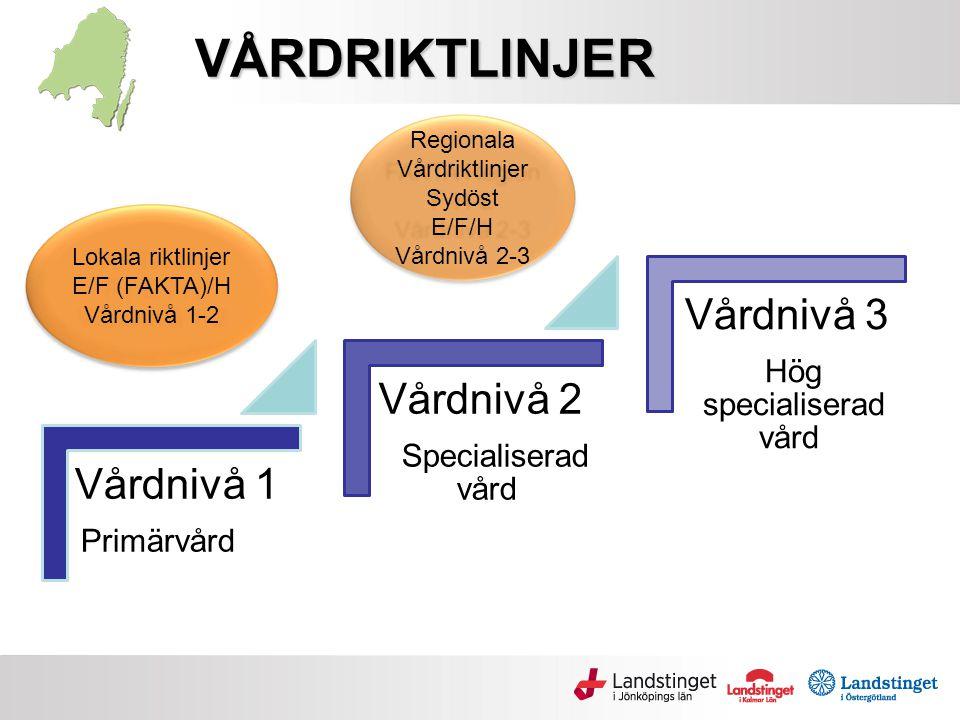 VÅRDRIKTLINJER Vårdnivå 1 Vårdnivå 2 Vårdnivå 3 Primärvård