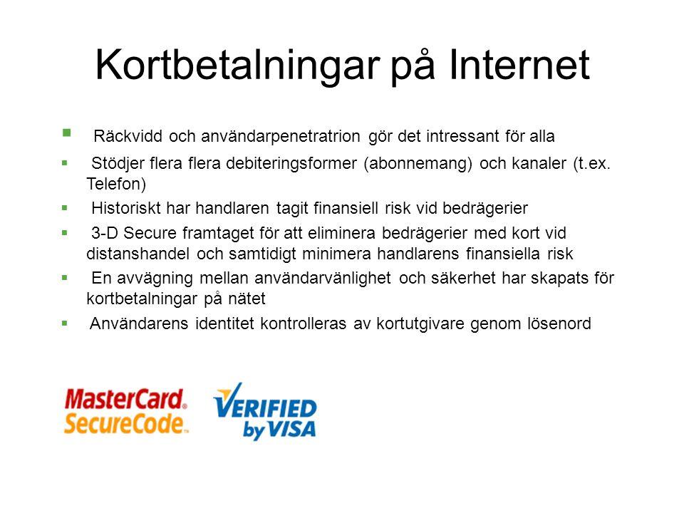 Kortbetalningar på Internet