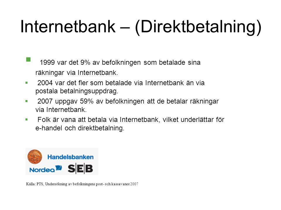 Internetbank – (Direktbetalning)