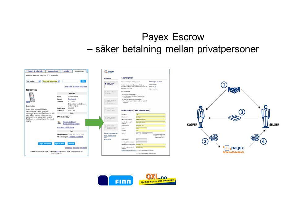 Payex Escrow – säker betalning mellan privatpersoner