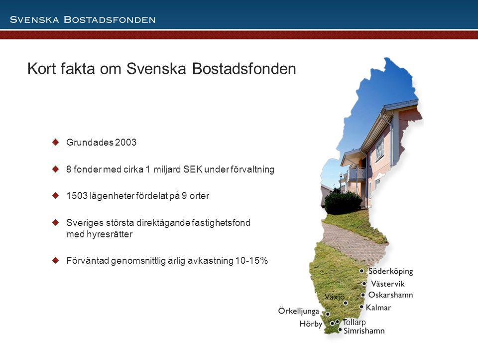 Kort fakta om Svenska Bostadsfonden