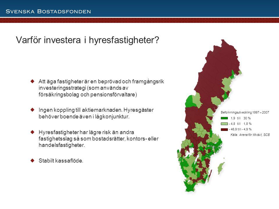 Varför investera i hyresfastigheter