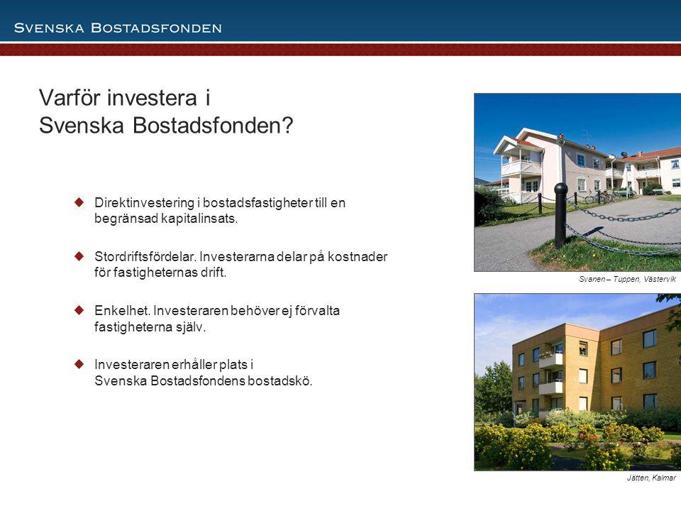 Varför investera i Svenska Bostadsfonden