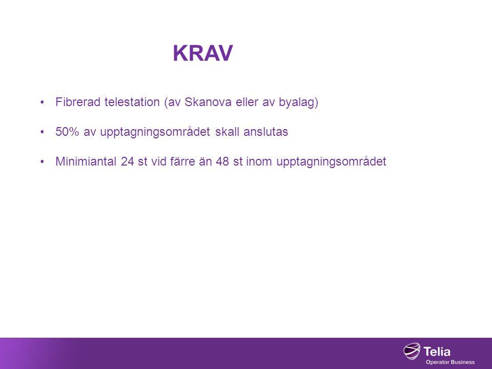 KRAV Fibrerad telestation (av Skanova eller av byalag)