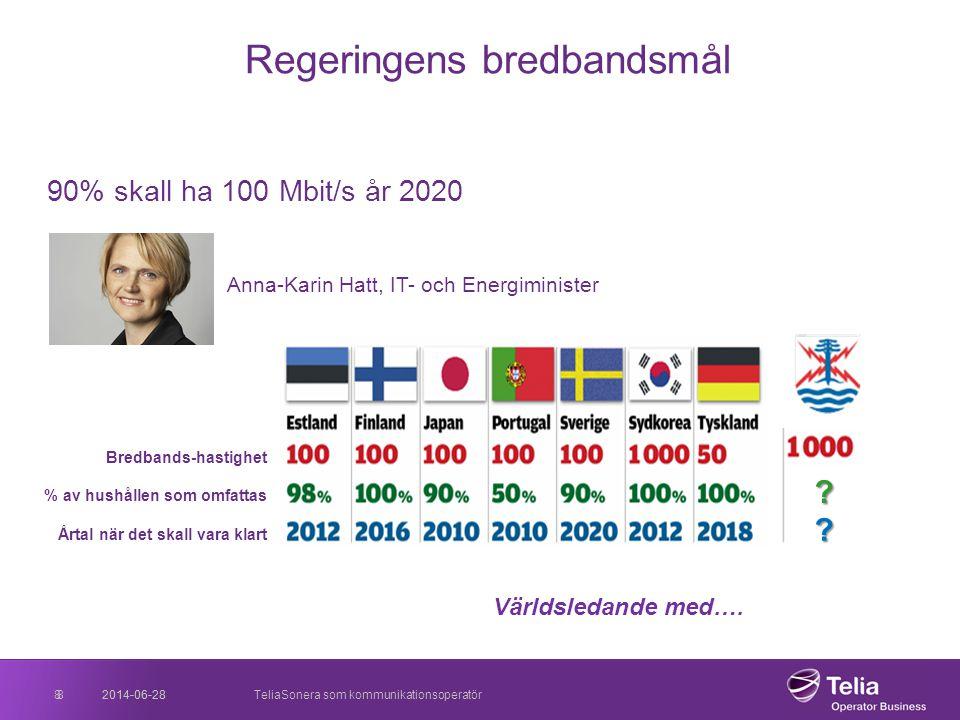 Regeringens bredbandsmål