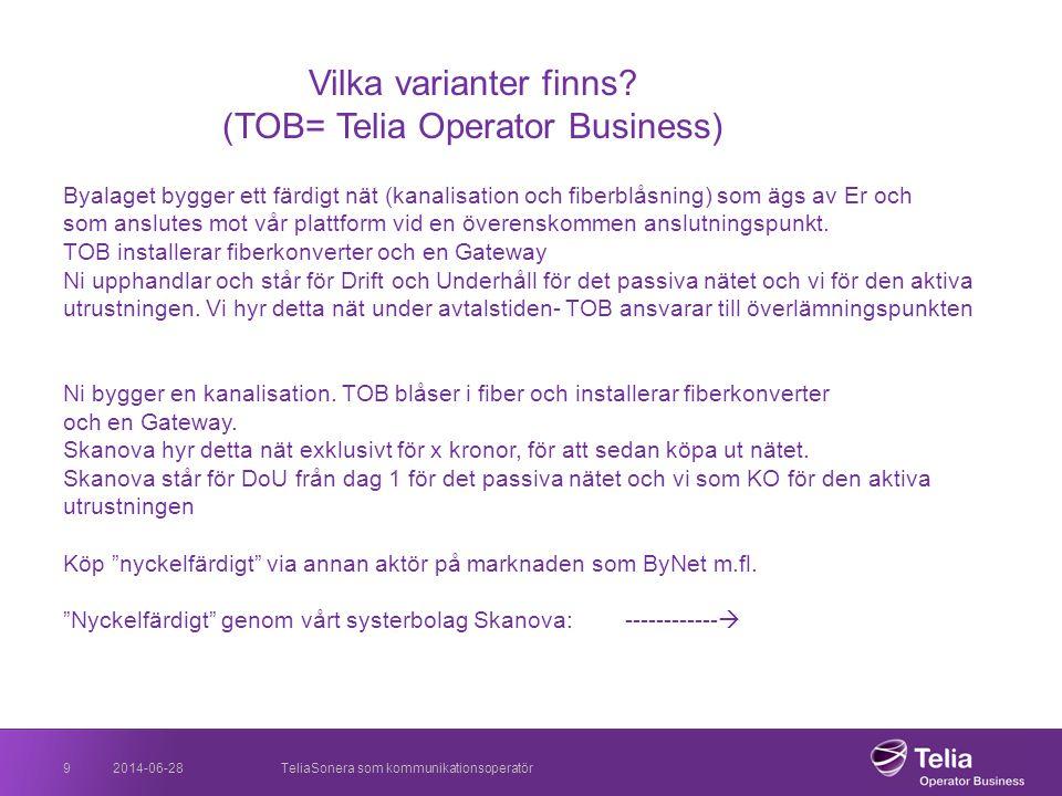 Vilka varianter finns (TOB= Telia Operator Business)