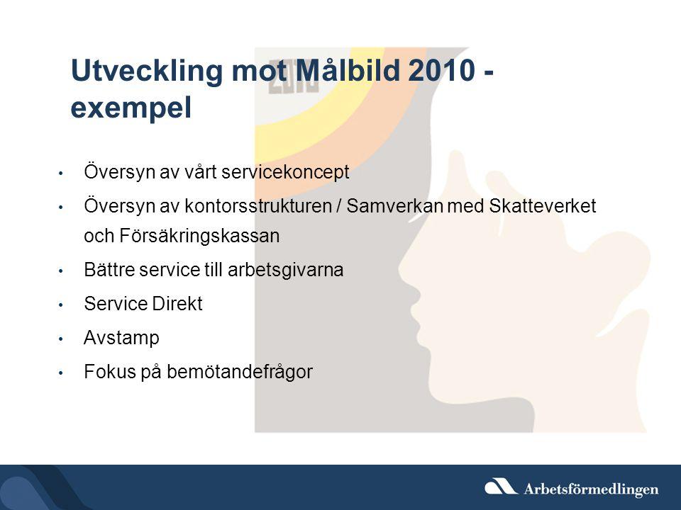 Utveckling mot Målbild 2010 - exempel