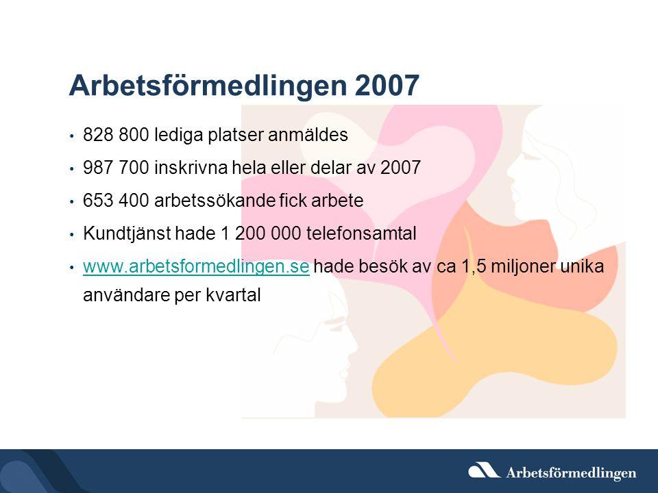 Arbetsförmedlingen 2007 828 800 lediga platser anmäldes