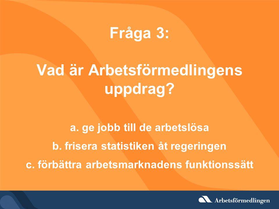 Fråga 3: Vad är Arbetsförmedlingens uppdrag. a