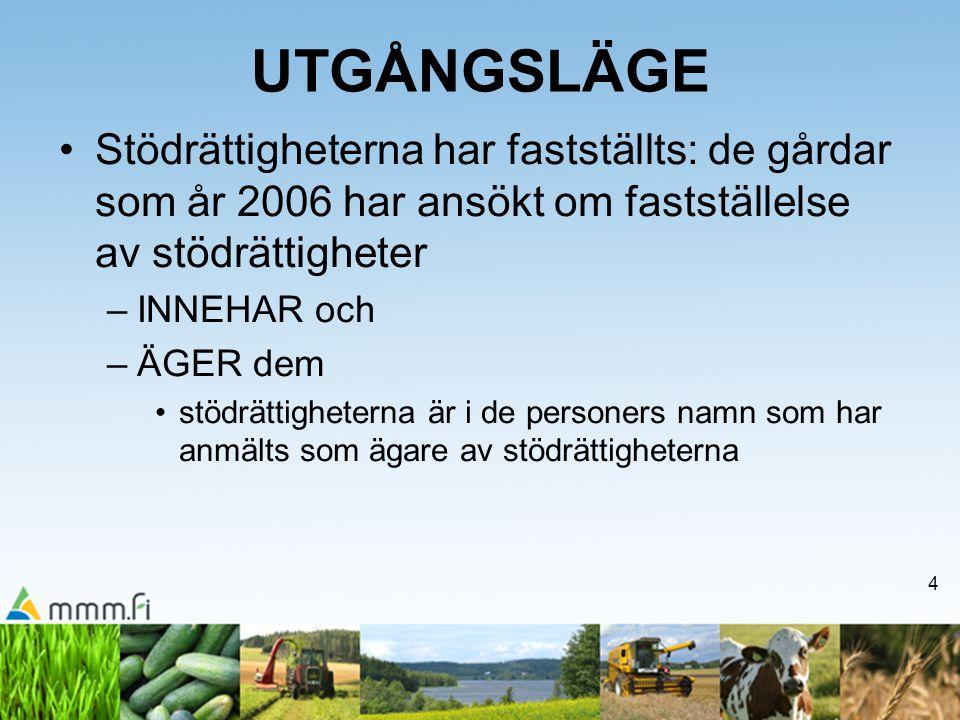 UTGÅNGSLÄGE Stödrättigheterna har fastställts: de gårdar som år 2006 har ansökt om fastställelse av stödrättigheter.