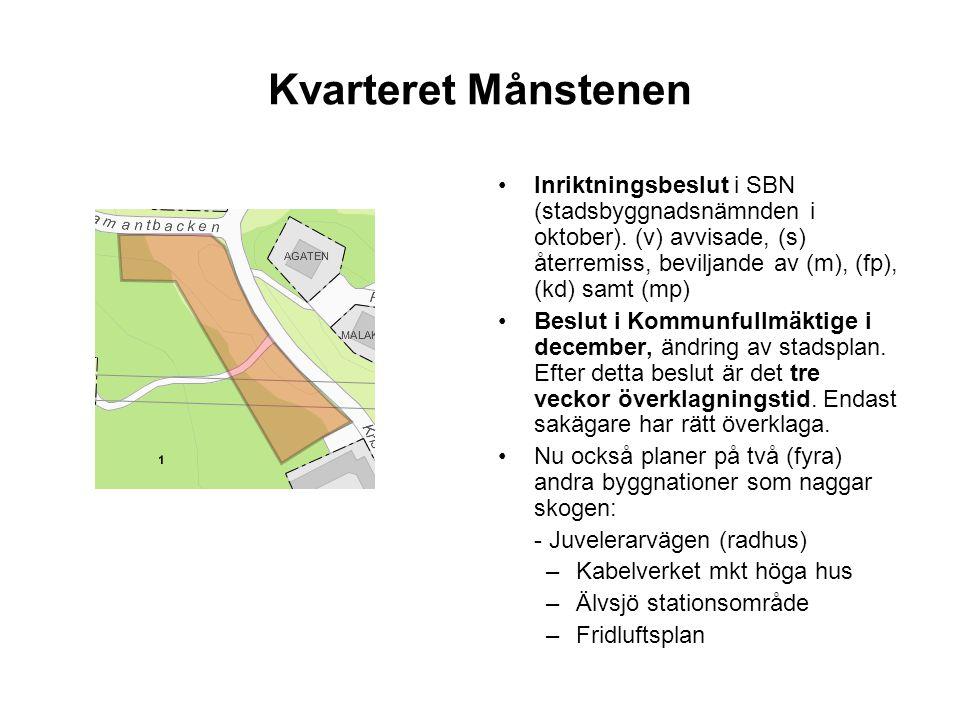 Kvarteret Månstenen Inriktningsbeslut i SBN (stadsbyggnadsnämnden i oktober). (v) avvisade, (s) återremiss, beviljande av (m), (fp), (kd) samt (mp)