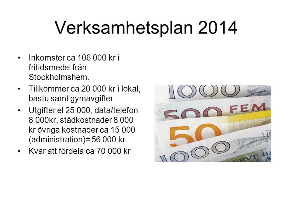 Verksamhetsplan 2014 Inkomster ca 106 000 kr i fritidsmedel från Stockholmshem. Tillkommer ca 20 000 kr i lokal, bastu samt gymavgifter.