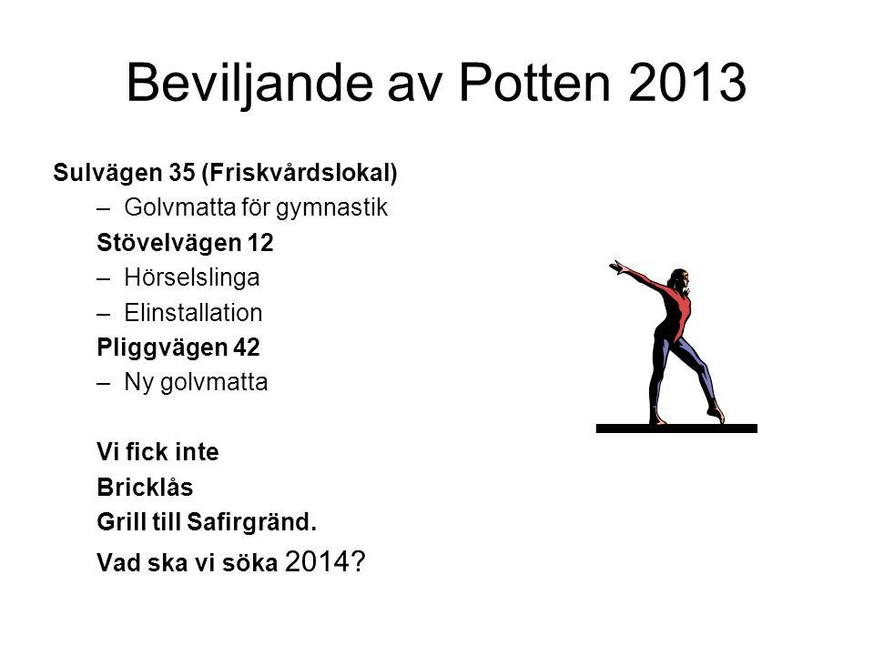 Beviljande av Potten 2013 Sulvägen 35 (Friskvårdslokal)