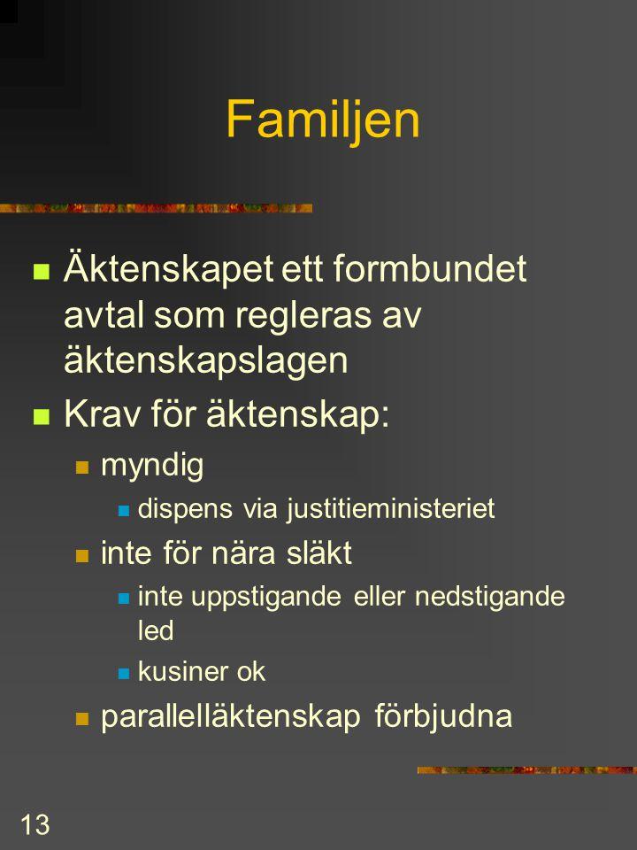 Familjen Äktenskapet ett formbundet avtal som regleras av äktenskapslagen. Krav för äktenskap: myndig.