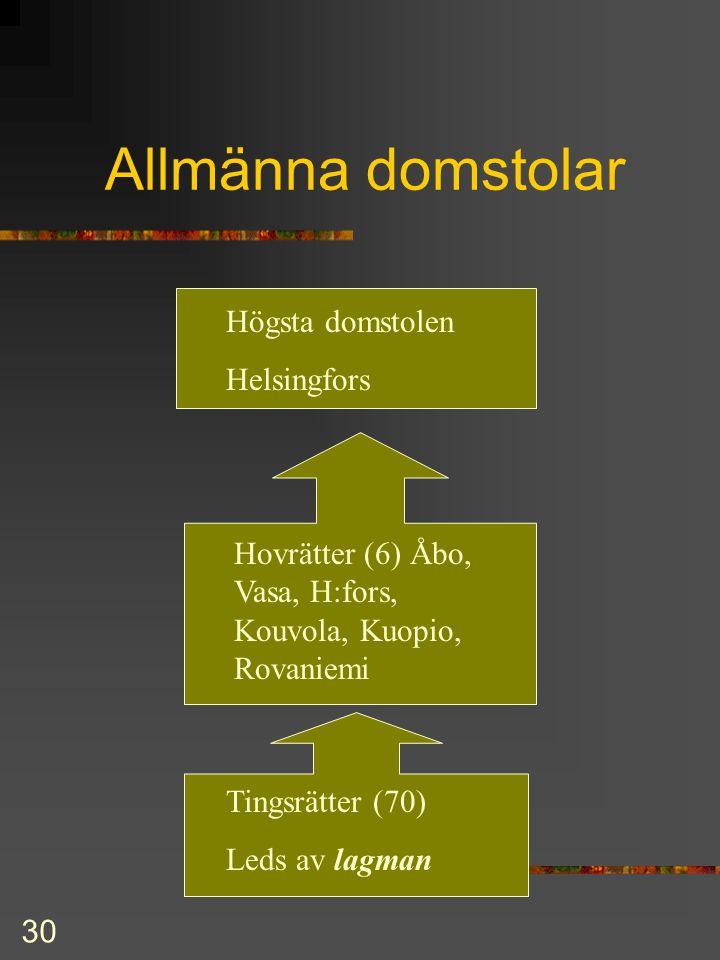 Allmänna domstolar Högsta domstolen Helsingfors